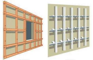 Способ обрешетки фасада