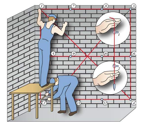 Как самому выровнять стены по маякам