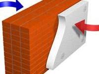Как правильно утеплить стены пенопластом своими руками?